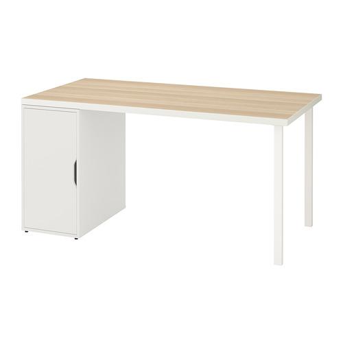 LINNMON/ALEX table