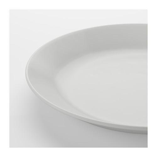OFTAST plate