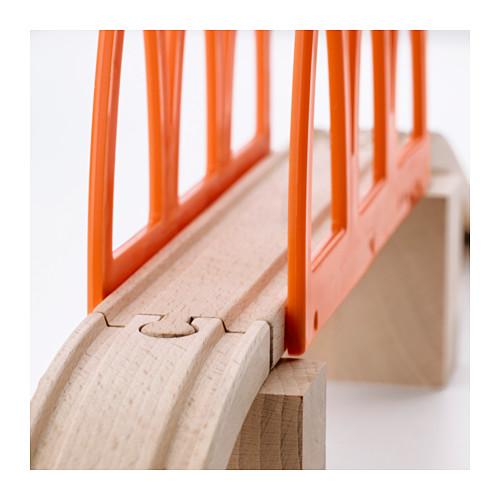 LILLABO dzelzceļa tilts, 5 gab.